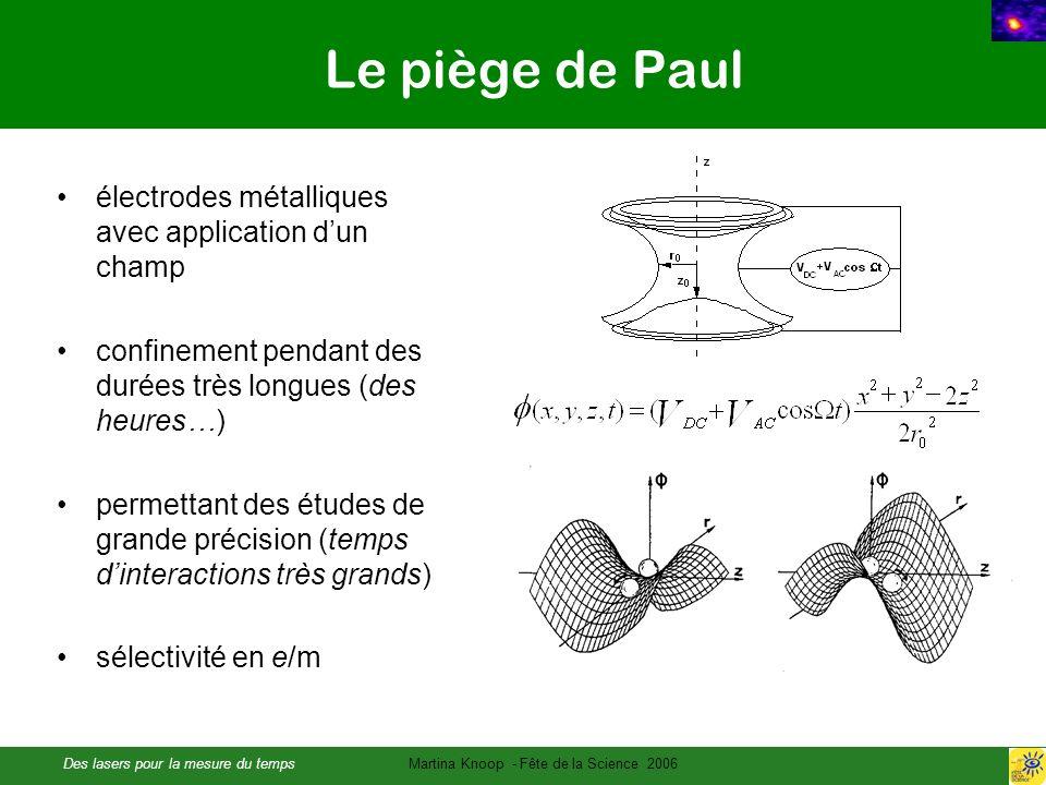 Des lasers pour la mesure du tempsMartina Knoop - Fête de la Science 2006 Le piège de Paul électrodes métalliques avec application dun champ confineme