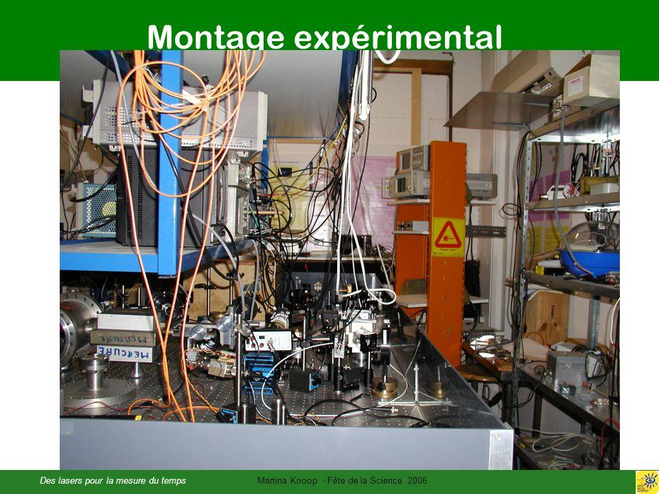 Des lasers pour la mesure du tempsMartina Knoop - Fête de la Science 2006 Montage expérimental