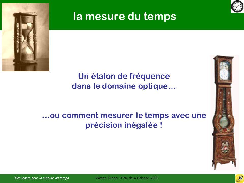 Des lasers pour la mesure du tempsMartina Knoop - Fête de la Science 2006 la mesure du temps Un étalon de fréquence dans le domaine optique… …ou comment mesurer le temps avec une précision inégalée !