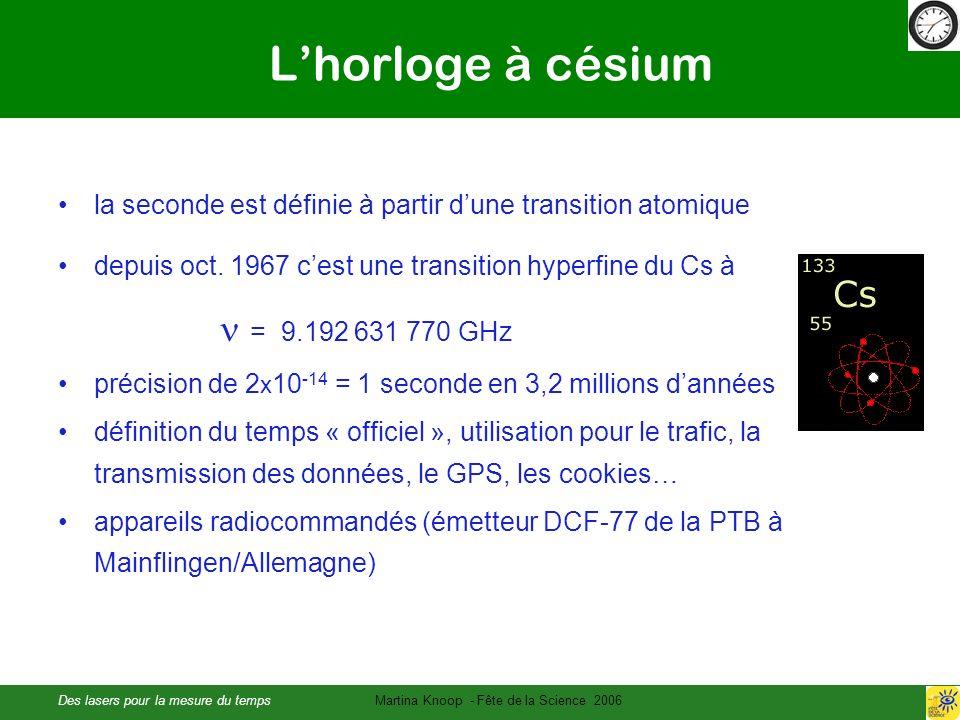 Des lasers pour la mesure du tempsMartina Knoop - Fête de la Science 2006 Lhorloge à césium la seconde est définie à partir dune transition atomique d