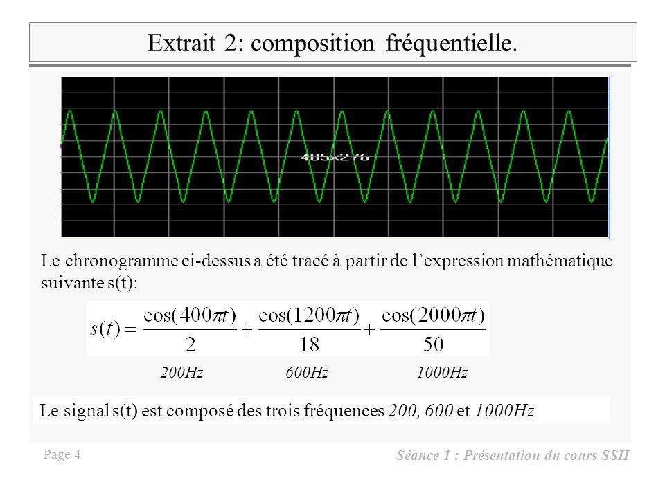 Séance 1 : Présentation du cours SSII Page 3 Extrait 1: son, microphone, signal audio, chronogramme l oreille détecte certaines vibrations de l air, les sons seuil daudition (0dB)< niveau (W/m 2 ) < seuil de douleur (120dB) (seuil daudibilité à 1000Hz = 2 -12 W/m 2 ou encore 20 10 -6 Pa) 20 Hz < fréquence < 20 000 Hz le microphone transforme à tout instant t la pression de l air en tension électrique proportionnelle s(t) s(t) est un signal audio le chronogramme est la représentation temporelle du signal, avec t en abscisse et s(t) en ordonnée.