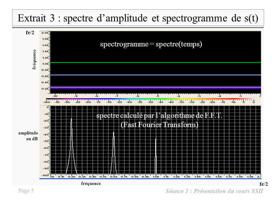 Séance 1 : Présentation du cours SSII Page 5 Extrait 3 : spectre damplitude et spectrogramme de s(t) spectrogramme = spectre(temps) spectre calculé par lalgorithme de F.F.T.
