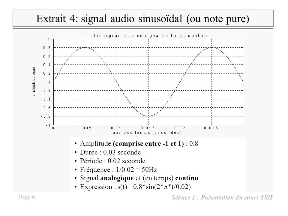 Séance 1 : Présentation du cours SSII Page 16 Extrait 8 : filtre dimage numérique avec Scilab // Scilab SIVP image= joconde.jpg ; im = imread(image); imd=im2double(im); img = rgb2gray(imd); imshow(img) // avec Scilab et SIVP h= fspecial(prewitt) imfx = imfilter(img, h ); aimfx=imcomplement(abs(imfx)); imwrite(aimfx,aimfx.png); // avec Scilab et SIVP imfy = imfilter(img, h); aimfy=imcomplement(abs(imfy)); imwrite(aimfx,aimfy.png);
