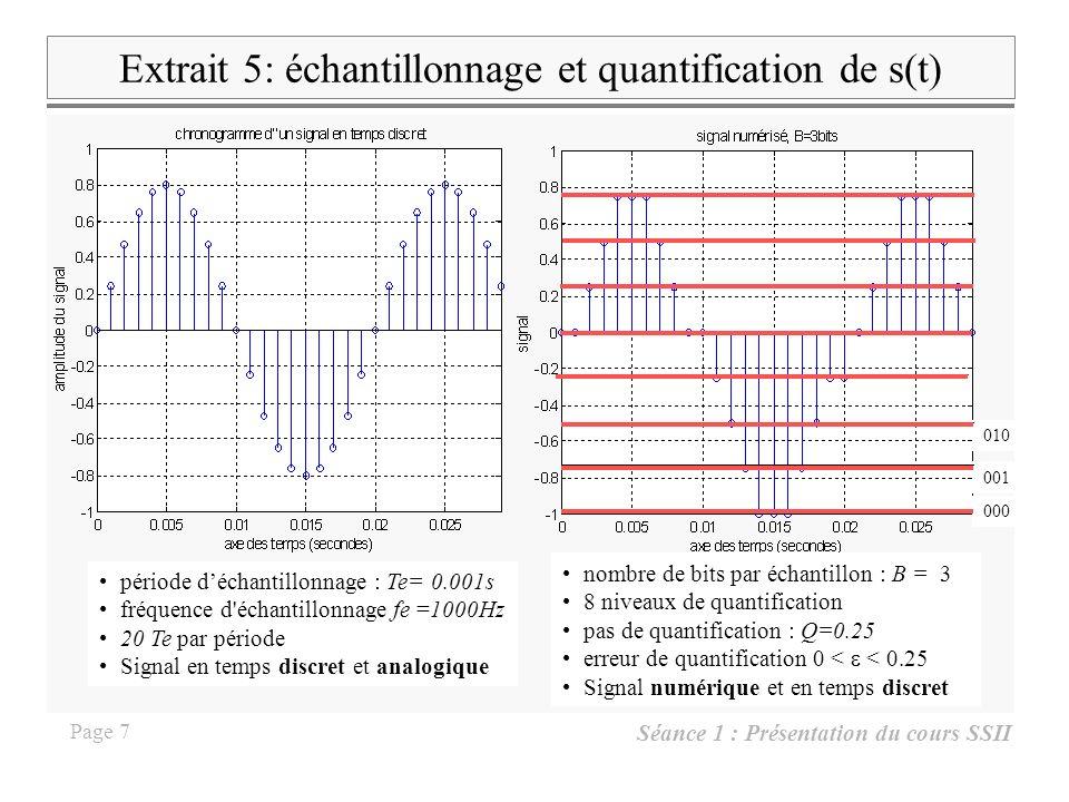Séance 1 : Présentation du cours SSII Page 7 Extrait 5: échantillonnage et quantification de s(t) 000 période déchantillonnage : Te= 0.001s fréquence d échantillonnage fe =1000Hz 20 Te par période Signal en temps discret et analogique 001 010 nombre de bits par échantillon : B = 3 8 niveaux de quantification pas de quantification : Q=0.25 erreur de quantification 0 < < 0.25 Signal numérique et en temps discret