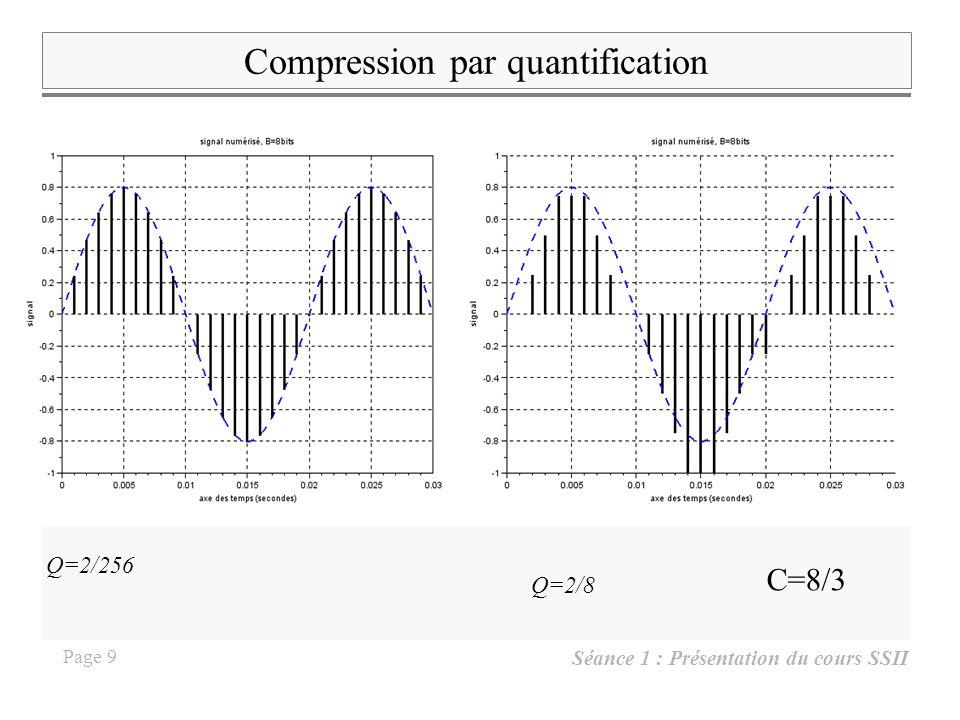 Séance 1 : Présentation du cours SSII Page 8 Compression par sous-échantillonnage fe=1000 Hz fe=500 Hz C=2