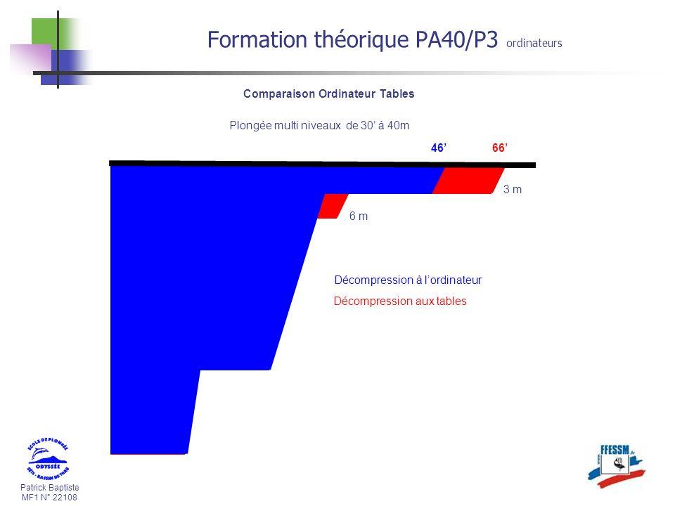 Patrick Baptiste MF1 N° 22108 Formation théorique PA40/P3 ordinateurs Plongée multi niveaux de 30 à 40m 66 Décompression aux tables 3 m 46 Décompression à lordinateur Comparaison Ordinateur Tables 6 m