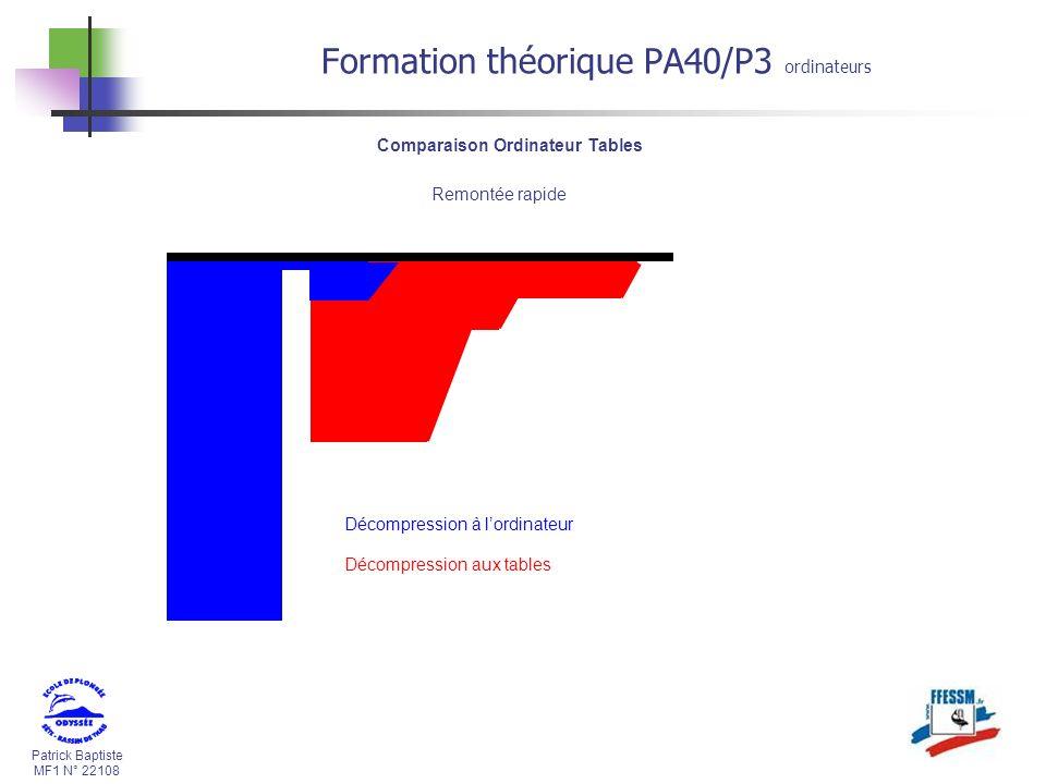 Patrick Baptiste MF1 N° 22108 Formation théorique PA40/P3 ordinateurs Remontée rapide Décompression à lordinateur Décompression aux tables Comparaison Ordinateur Tables