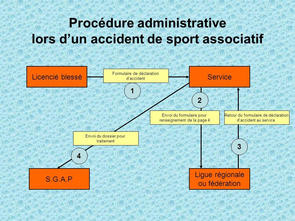 Procédure administrative lors dun accident de sport associatif Licencié blesséService S.G.A.P Ligue régionale ou fédération Formulaire de déclaration