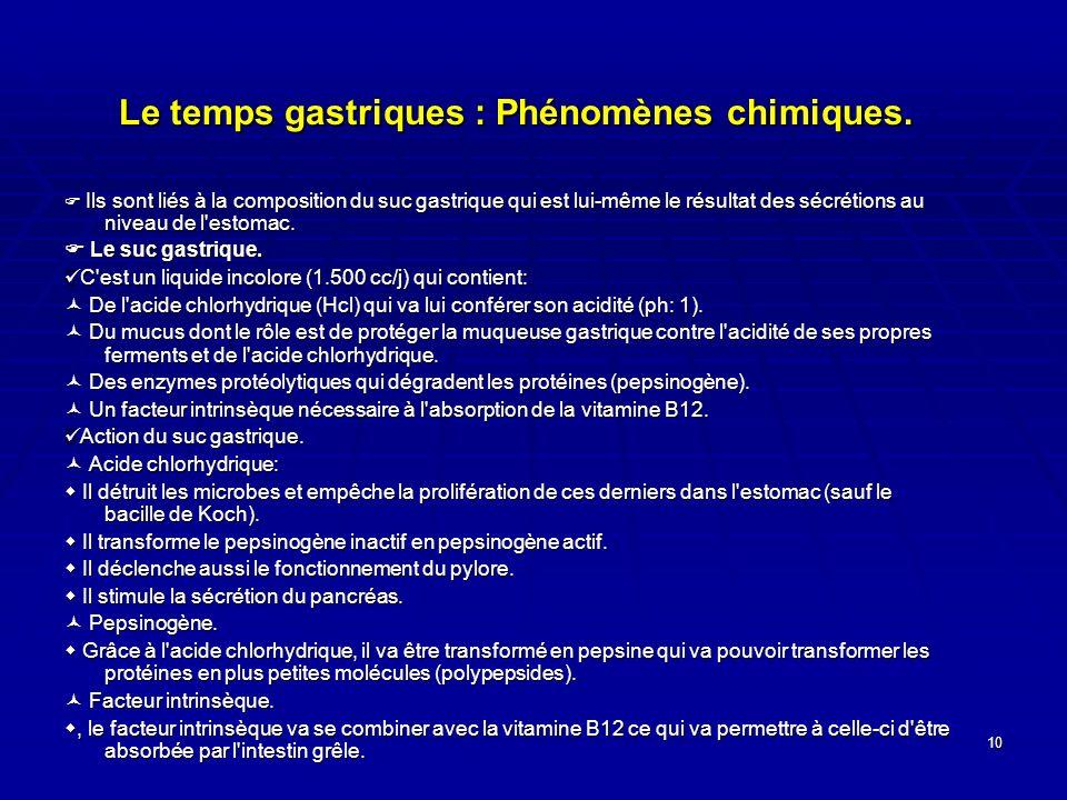 10 Le temps gastriques : Phénomènes chimiques. Ils sont liés à la composition du suc gastrique qui est lui-même le résultat des sécrétions au niveau d