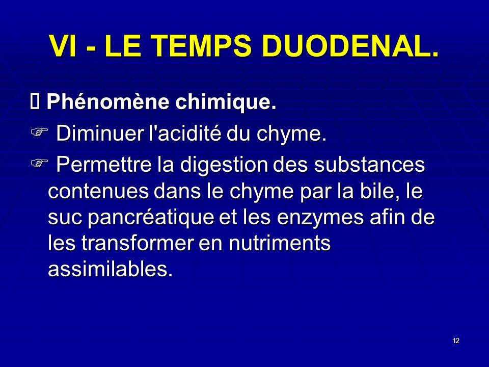 12 VI - LE TEMPS DUODENAL. Phénomène chimique. Phénomène chimique. Diminuer l'acidité du chyme. Diminuer l'acidité du chyme. Permettre la digestion de
