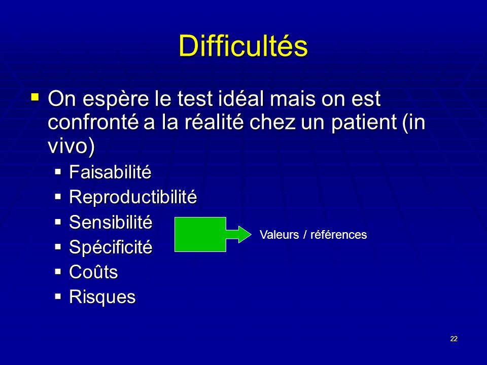 22 Difficultés On espère le test idéal mais on est confronté a la réalité chez un patient (in vivo) On espère le test idéal mais on est confronté a la