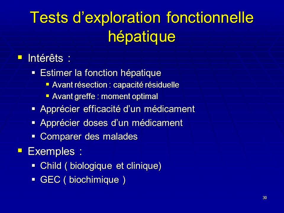 30 Tests dexploration fonctionnelle hépatique Intérêts : Intérêts : Estimer la fonction hépatique Estimer la fonction hépatique Avant résection : capa