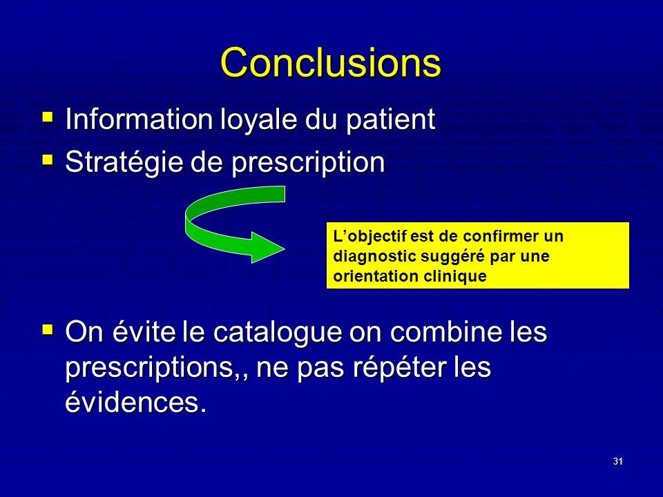 31 Conclusions Information loyale du patient Information loyale du patient Stratégie de prescription Stratégie de prescription On évite le catalogue o