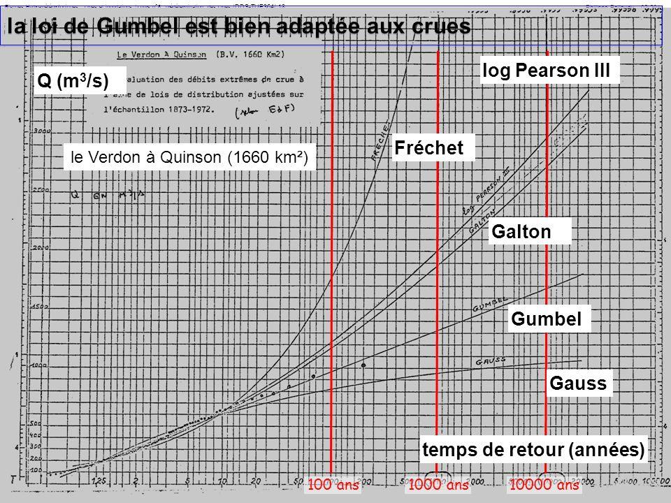 Philippe Belleudy - 02-2011 Risques Hydro-météorologiques, crues et inondations / cours n°6 : prédétermination des crues /DDS-TUE364/ 18 la loi de Gumbel est bien adaptée aux crues Q (m 3 /s) temps de retour (années) Fréchet log Pearson III Galton Gumbel Gauss le Verdon à Quinson (1660 km²) 100 ans10000 ans1000 ans