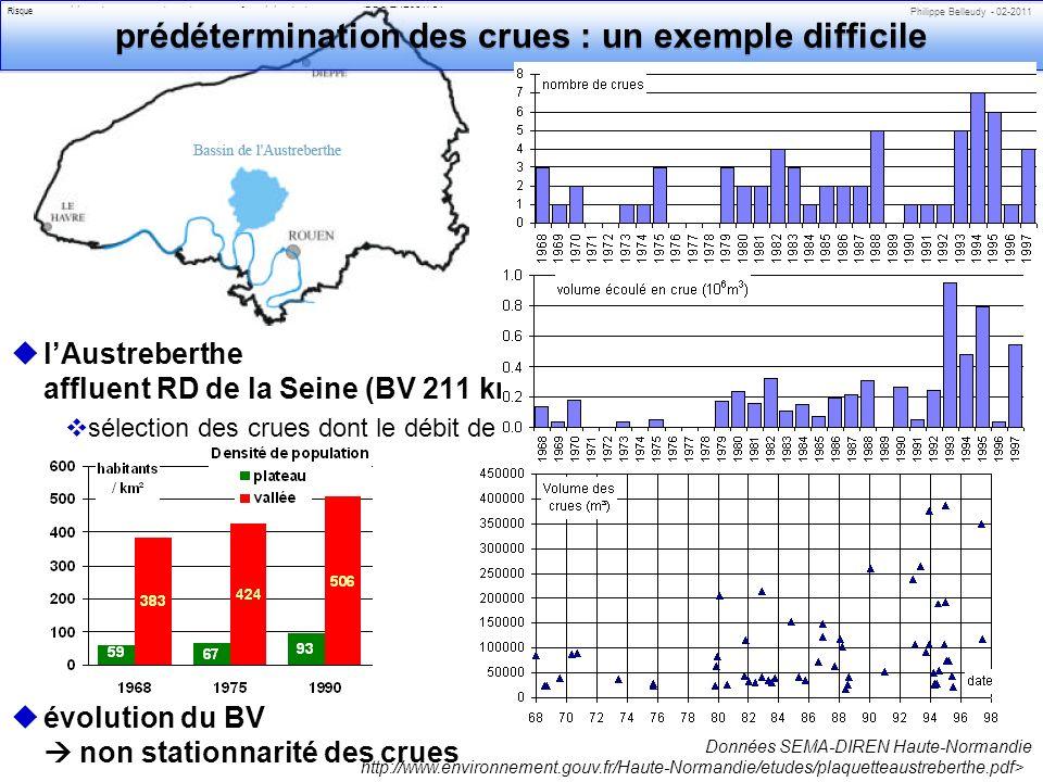Philippe Belleudy - 02-2011 Risques Hydro-météorologiques, crues et inondations / cours n°6 : prédétermination des crues /DDS-TUE364/ 24 prédétermination des crues : un exemple difficile ulAustreberthe affluent RD de la Seine (BV 211 km²) vsélection des crues dont le débit de pointe dépasse 4m3s-1 (1968-1997) uévolution du BV non stationnarité des crues Données SEMA-DIREN Haute-Normandie http://www.environnement.gouv.fr/Haute-Normandie/etudes/plaquetteaustreberthe.pdf>