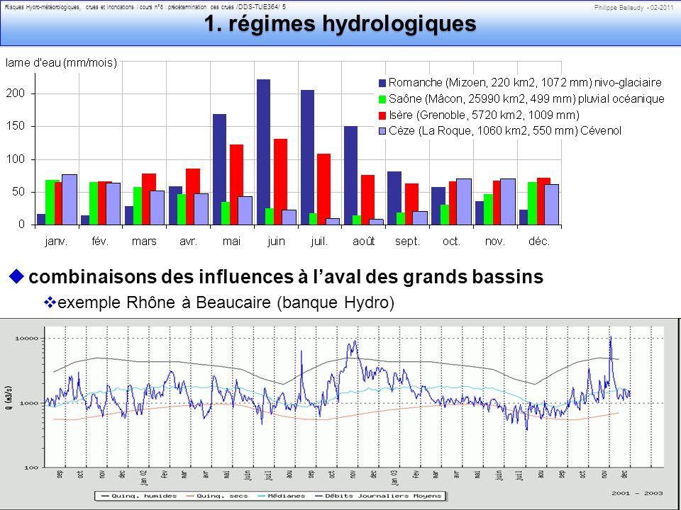 Philippe Belleudy - 02-2011 Risques Hydro-météorologiques, crues et inondations / cours n°6 : prédétermination des crues /DDS-TUE364/ 6 1.
