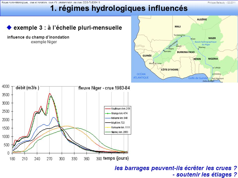Philippe Belleudy - 02-2011 Risques Hydro-météorologiques, crues et inondations / cours n°6 : prédétermination des crues /DDS-TUE364/ 9 1.