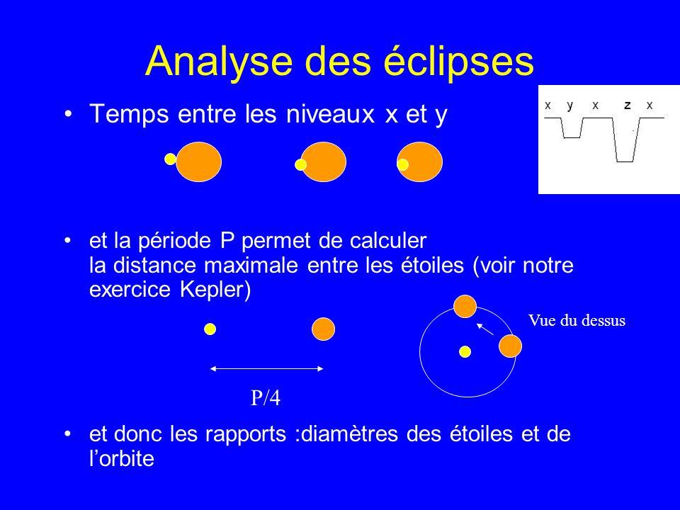 Temps entre les niveaux x et y et la période P permet de calculer la distance maximale entre les étoiles (voir notre exercice Kepler) et donc les rapp