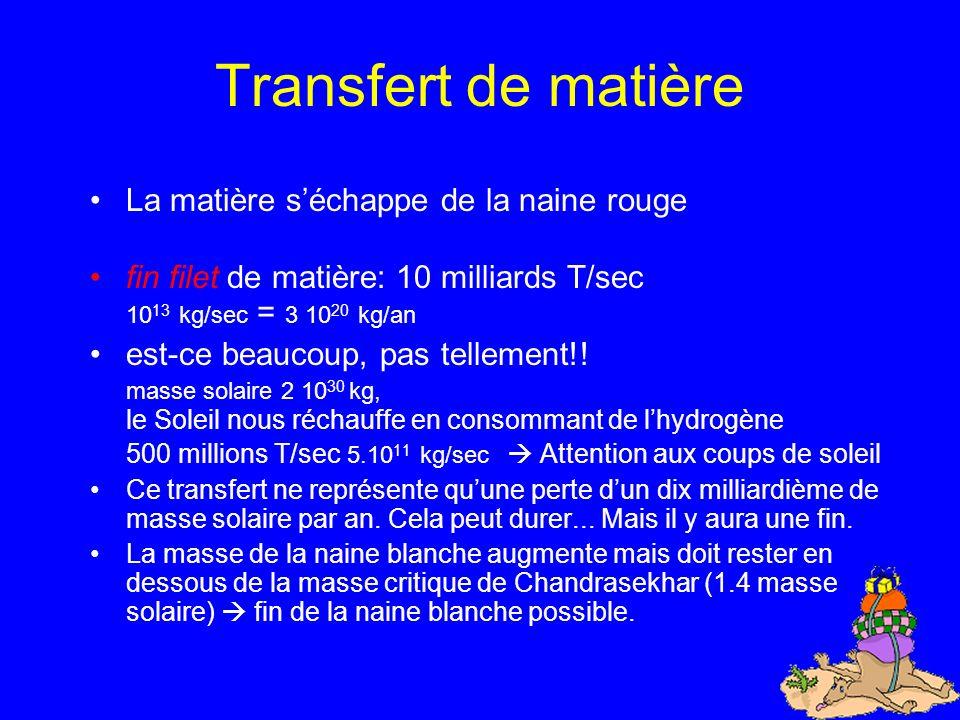 Transfert de matière La matière séchappe de la naine rouge fin filet de matière: 10 milliards T/sec 10 13 kg/sec = 3 10 20 kg/an est-ce beaucoup, pas