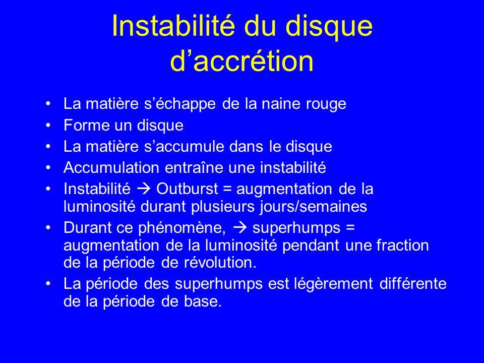 La matière séchappe de la naine rouge Forme un disque La matière saccumule dans le disque Accumulation entraîne une instabilité Instabilité Outburst =