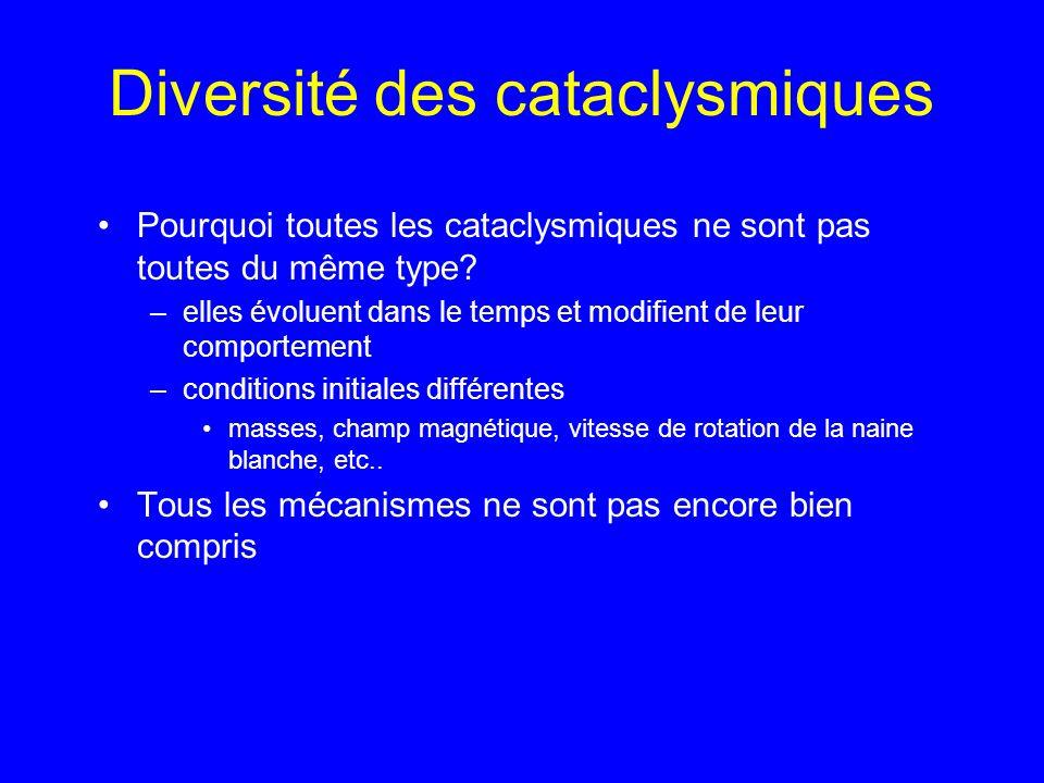 Diversité des cataclysmiques Pourquoi toutes les cataclysmiques ne sont pas toutes du même type? –elles évoluent dans le temps et modifient de leur co