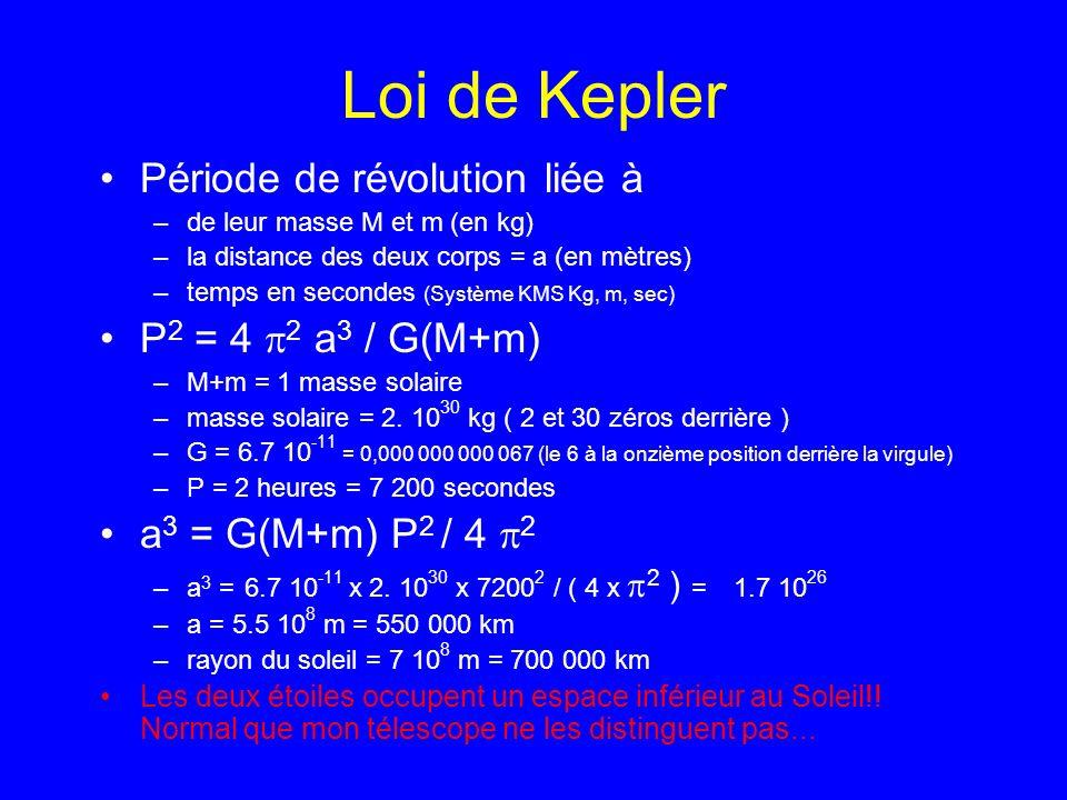 Loi de Kepler Période de révolution liée à –de leur masse M et m (en kg) –la distance des deux corps = a (en mètres) –temps en secondes (Système KMS K
