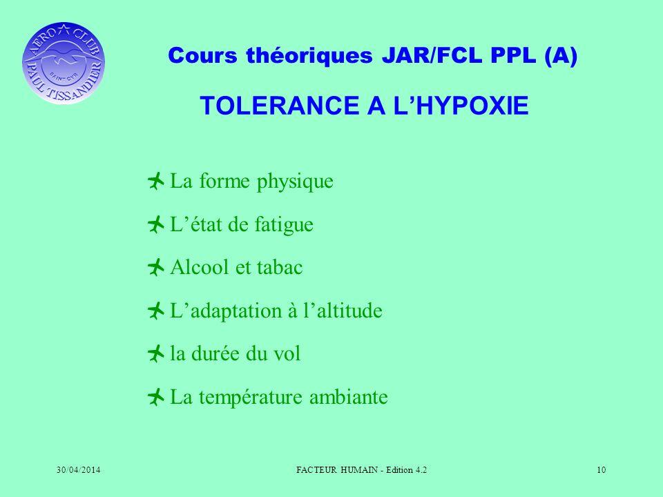 Cours théoriques JAR/FCL PPL (A) 30/04/2014FACTEUR HUMAIN - Edition 4.210 TOLERANCE A LHYPOXIE La forme physique Létat de fatigue Alcool et tabac Lada
