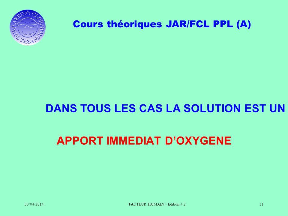 Cours théoriques JAR/FCL PPL (A) 30/04/2014FACTEUR HUMAIN - Edition 4.211 APPORT IMMEDIAT DOXYGENE DANS TOUS LES CAS LA SOLUTION EST UN