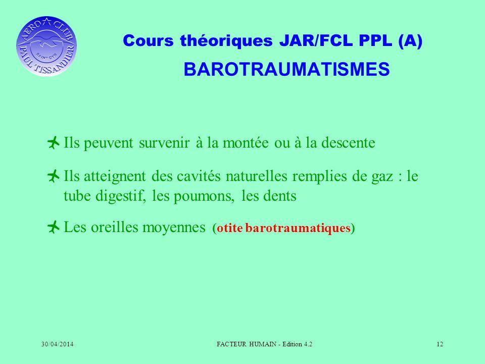 Cours théoriques JAR/FCL PPL (A) 30/04/2014FACTEUR HUMAIN - Edition 4.212 BAROTRAUMATISMES Ils peuvent survenir à la montée ou à la descente Ils attei