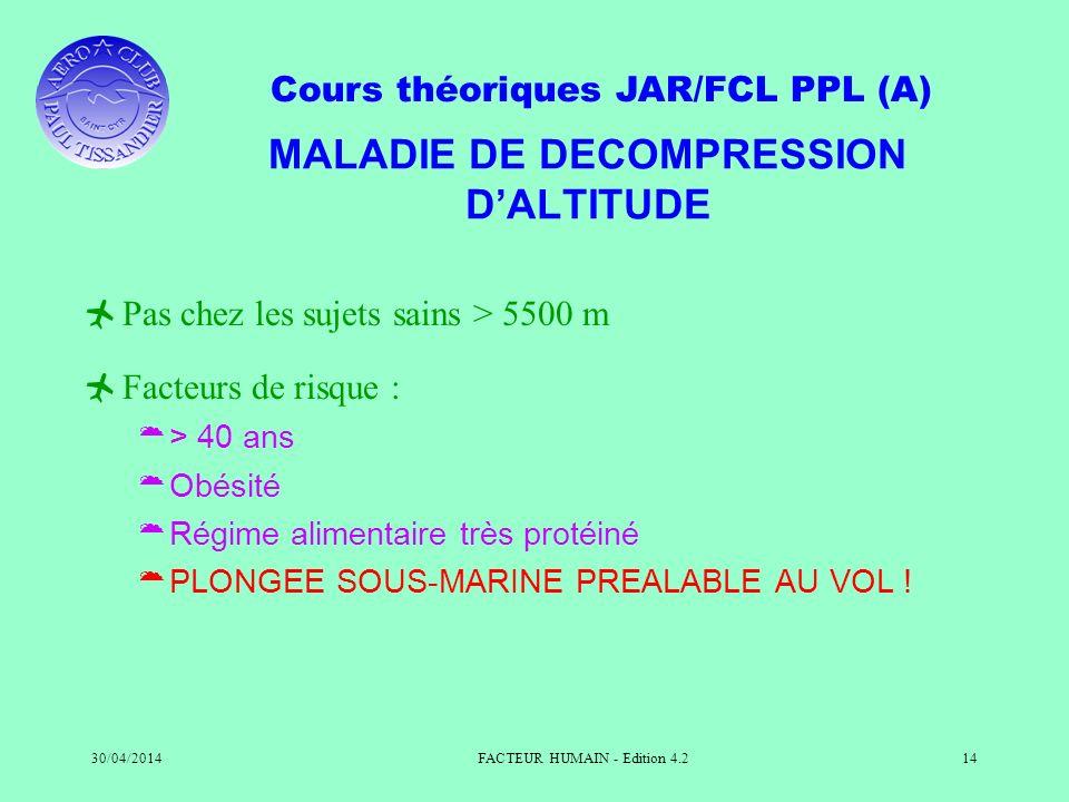 Cours théoriques JAR/FCL PPL (A) 30/04/2014FACTEUR HUMAIN - Edition 4.214 MALADIE DE DECOMPRESSION DALTITUDE Pas chez les sujets sains > 5500 m Facteu
