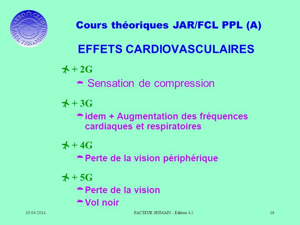 Cours théoriques JAR/FCL PPL (A) 30/04/2014FACTEUR HUMAIN - Edition 4.216 EFFETS CARDIOVASCULAIRES + 2G Sensation de compression + 3G idem + Augmentat