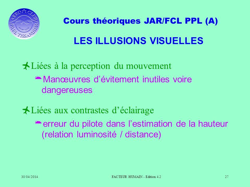 Cours théoriques JAR/FCL PPL (A) 30/04/2014FACTEUR HUMAIN - Edition 4.227 LES ILLUSIONS VISUELLES Liées à la perception du mouvement Manœuvres dévitem