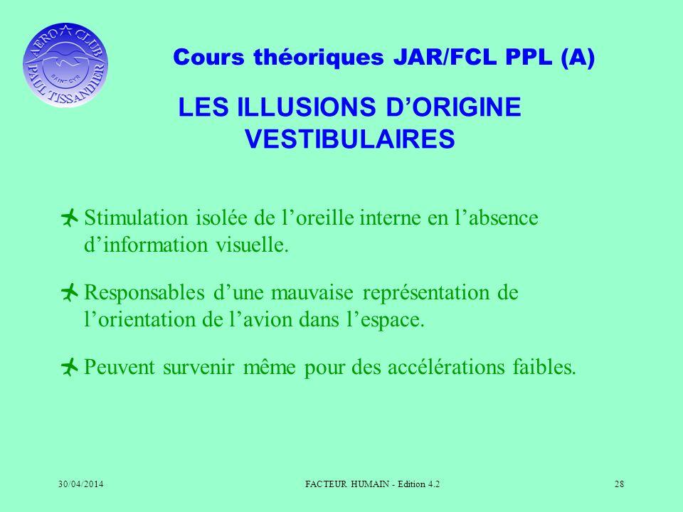 Cours théoriques JAR/FCL PPL (A) 30/04/2014FACTEUR HUMAIN - Edition 4.228 LES ILLUSIONS DORIGINE VESTIBULAIRES Stimulation isolée de loreille interne