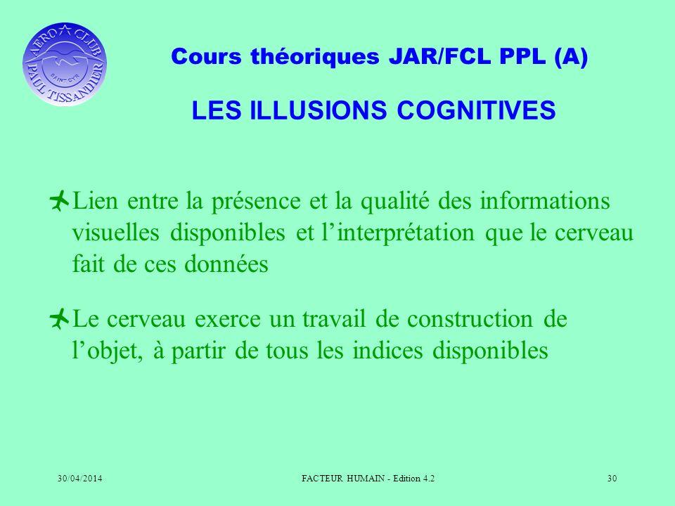 Cours théoriques JAR/FCL PPL (A) 30/04/2014FACTEUR HUMAIN - Edition 4.230 LES ILLUSIONS COGNITIVES Lien entre la présence et la qualité des informatio