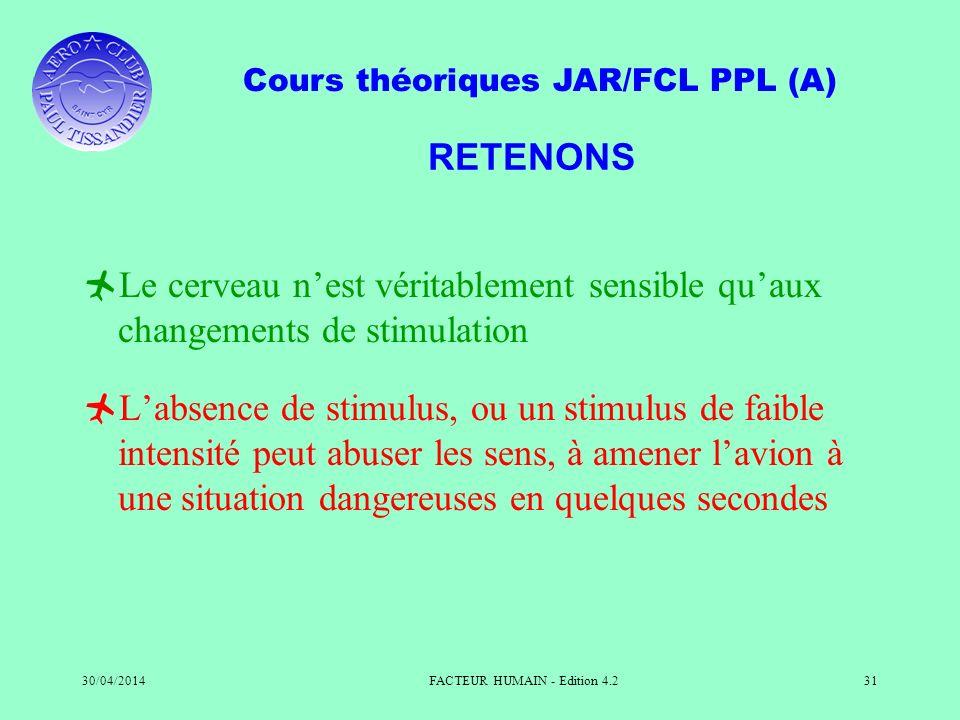 Cours théoriques JAR/FCL PPL (A) 30/04/2014FACTEUR HUMAIN - Edition 4.231 RETENONS Le cerveau nest véritablement sensible quaux changements de stimula