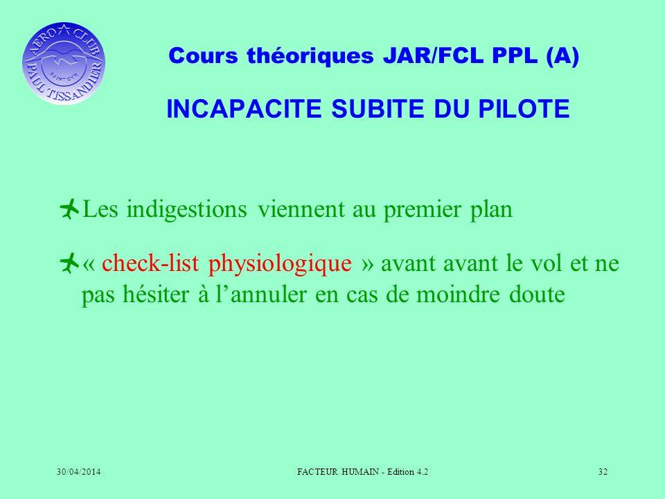 Cours théoriques JAR/FCL PPL (A) 30/04/2014FACTEUR HUMAIN - Edition 4.232 INCAPACITE SUBITE DU PILOTE Les indigestions viennent au premier plan « chec