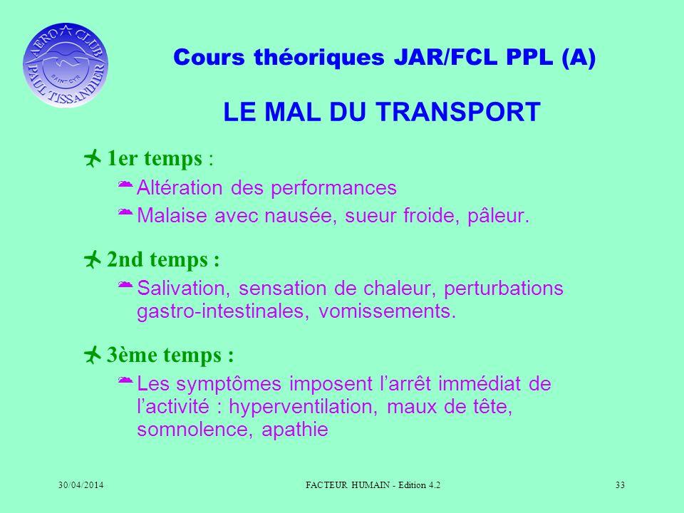 Cours théoriques JAR/FCL PPL (A) 30/04/2014FACTEUR HUMAIN - Edition 4.233 LE MAL DU TRANSPORT 1er temps : Altération des performances Malaise avec nau
