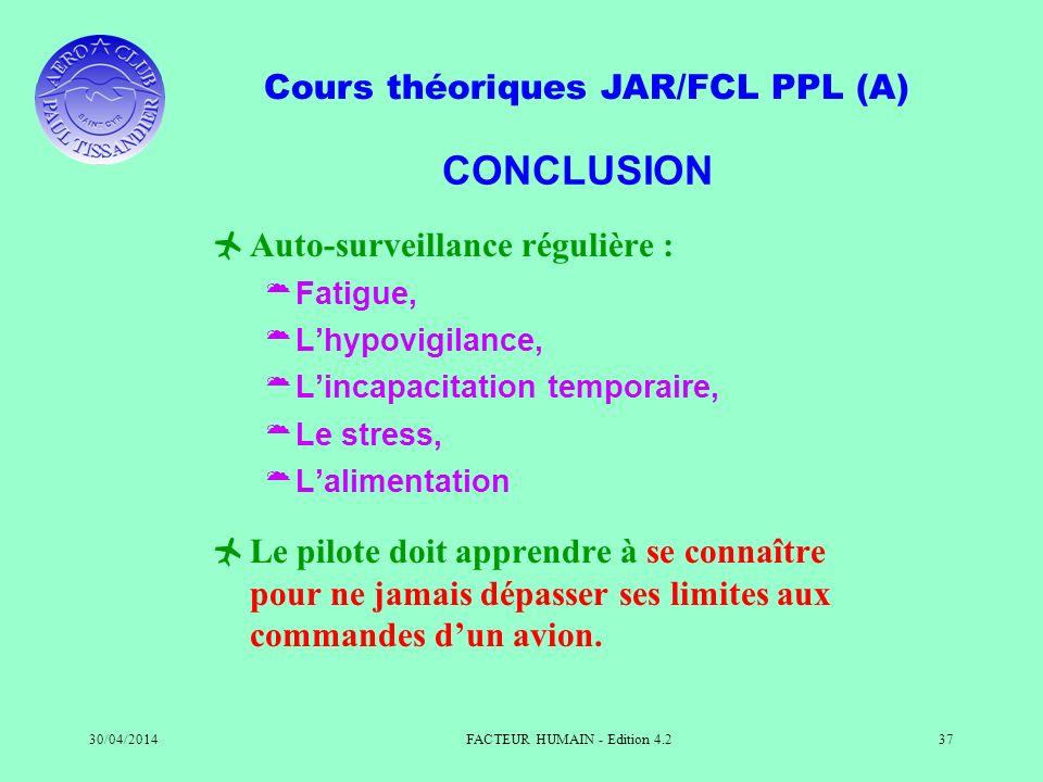 Cours théoriques JAR/FCL PPL (A) 30/04/2014FACTEUR HUMAIN - Edition 4.237 CONCLUSION Auto-surveillance régulière : Fatigue, Lhypovigilance, Lincapacit