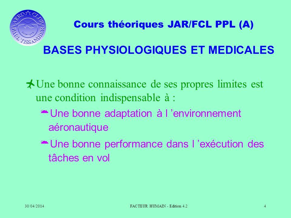Cours théoriques JAR/FCL PPL (A) 30/04/2014FACTEUR HUMAIN - Edition 4.24 BASES PHYSIOLOGIQUES ET MEDICALES Une bonne connaissance de ses propres limit