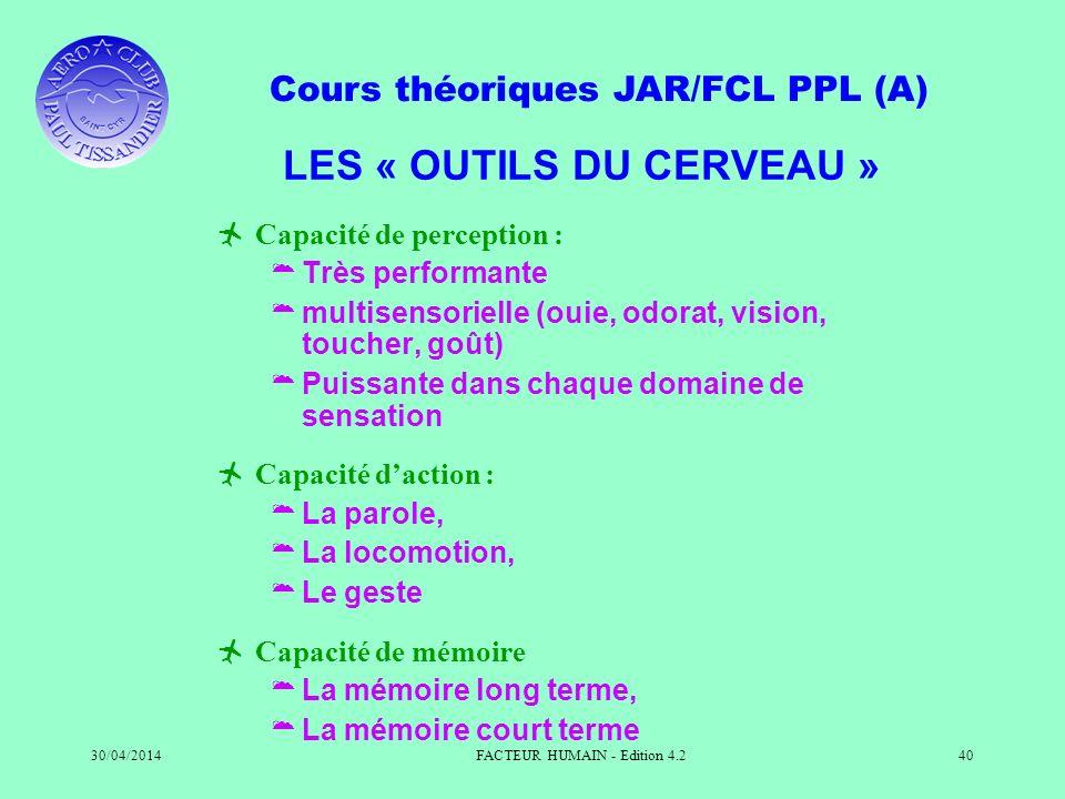 Cours théoriques JAR/FCL PPL (A) 30/04/2014FACTEUR HUMAIN - Edition 4.240 LES « OUTILS DU CERVEAU » Capacité de perception : Très performante multisen