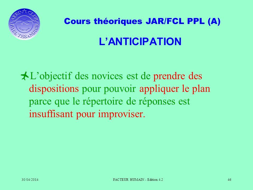 Cours théoriques JAR/FCL PPL (A) 30/04/2014FACTEUR HUMAIN - Edition 4.246 LANTICIPATION Lobjectif des novices est de prendre des dispositions pour pou