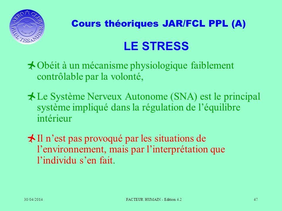 Cours théoriques JAR/FCL PPL (A) 30/04/2014FACTEUR HUMAIN - Edition 4.247 LE STRESS Obéit à un mécanisme physiologique faiblement contrôlable par la v