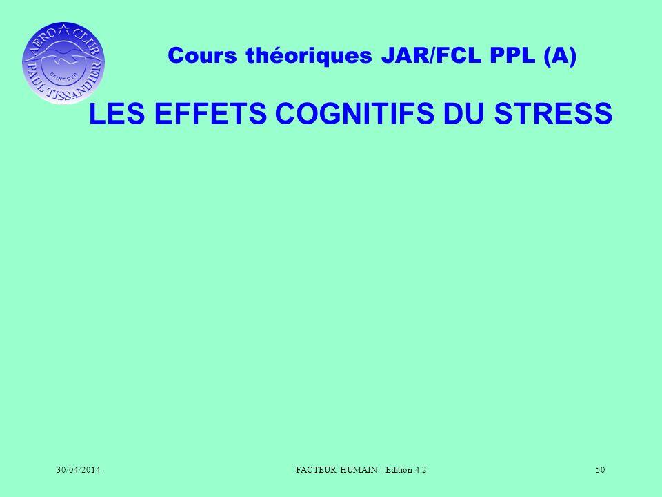 Cours théoriques JAR/FCL PPL (A) 30/04/2014FACTEUR HUMAIN - Edition 4.250 LES EFFETS COGNITIFS DU STRESS
