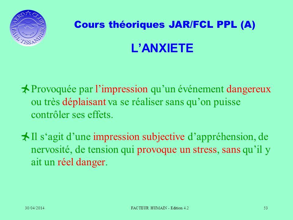 Cours théoriques JAR/FCL PPL (A) 30/04/2014FACTEUR HUMAIN - Edition 4.253 LANXIETE Provoquée par limpression quun événement dangereux ou très déplaisa