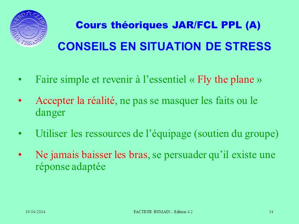 Cours théoriques JAR/FCL PPL (A) 30/04/2014FACTEUR HUMAIN - Edition 4.254 CONSEILS EN SITUATION DE STRESS Faire simple et revenir à lessentiel « Fly t