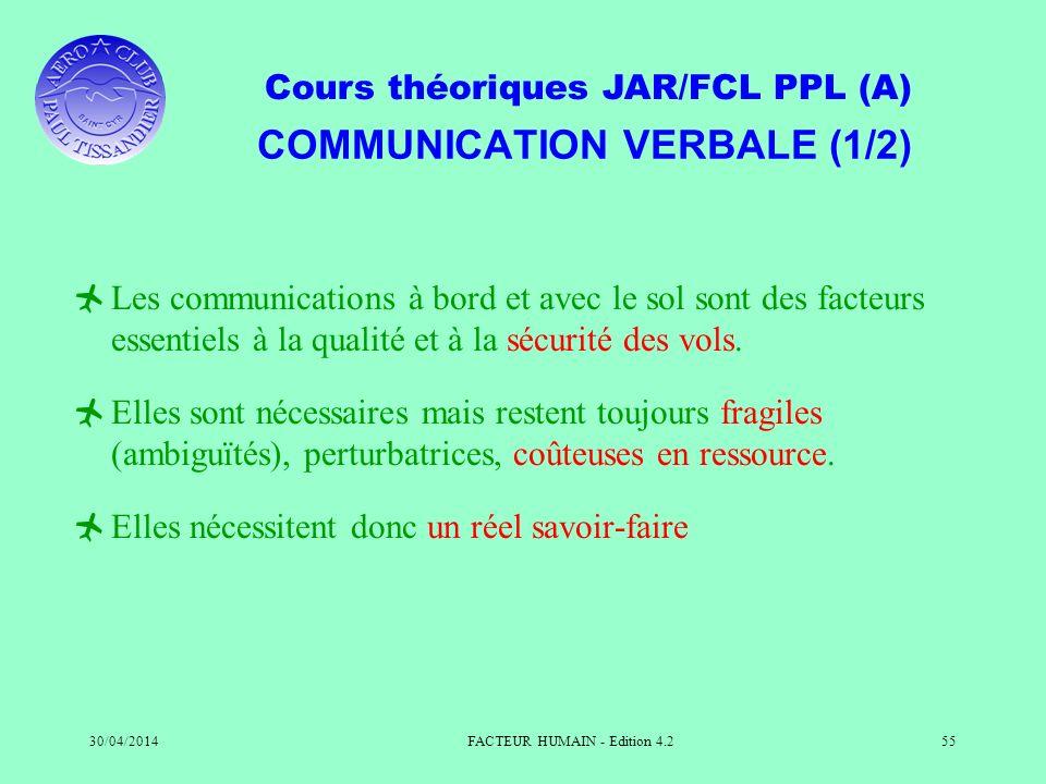 Cours théoriques JAR/FCL PPL (A) 30/04/2014FACTEUR HUMAIN - Edition 4.255 COMMUNICATION VERBALE (1/2) Les communications à bord et avec le sol sont de