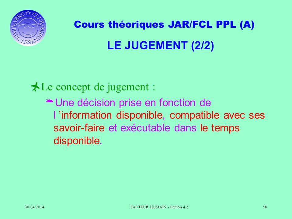 Cours théoriques JAR/FCL PPL (A) 30/04/2014FACTEUR HUMAIN - Edition 4.258 LE JUGEMENT (2/2) Le concept de jugement : Une décision prise en fonction de