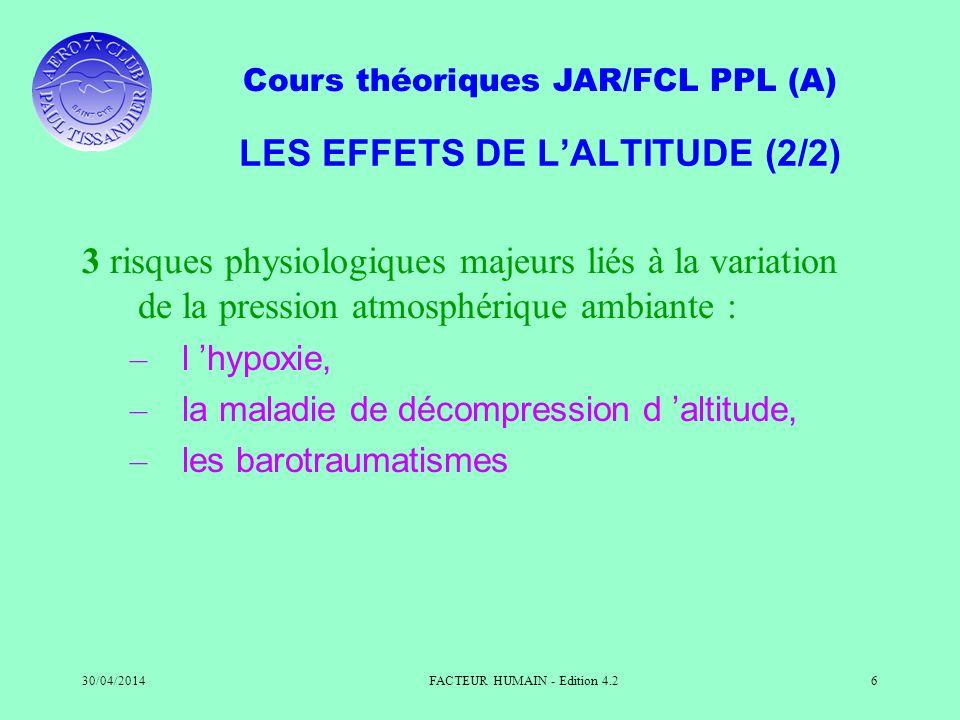 Cours théoriques JAR/FCL PPL (A) 30/04/2014FACTEUR HUMAIN - Edition 4.26 LES EFFETS DE LALTITUDE (2/2) 3 risques physiologiques majeurs liés à la vari
