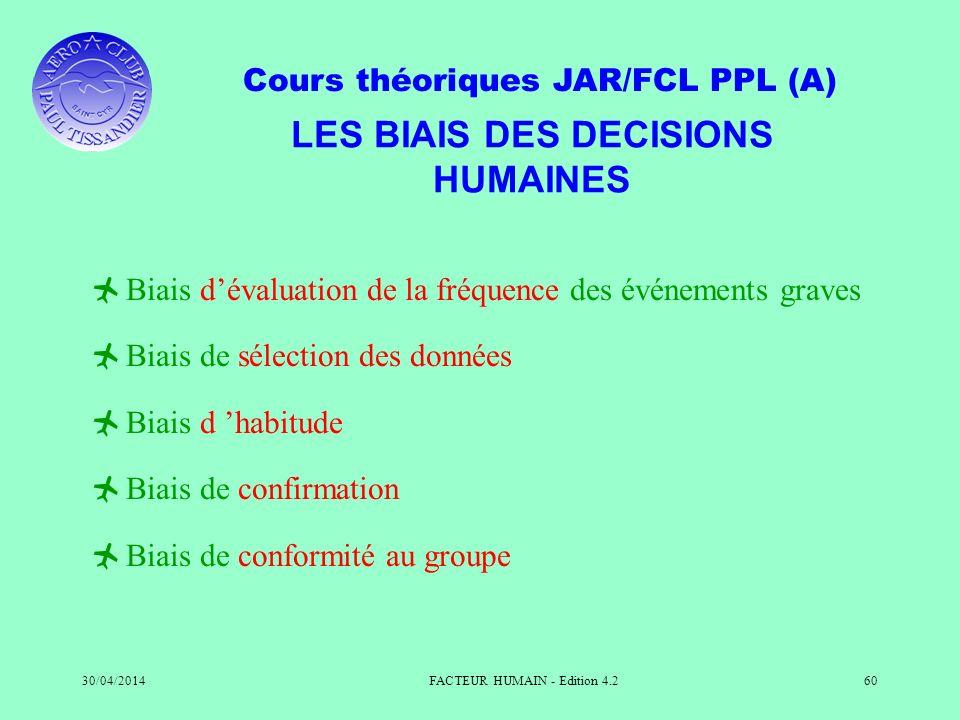 Cours théoriques JAR/FCL PPL (A) 30/04/2014FACTEUR HUMAIN - Edition 4.260 LES BIAIS DES DECISIONS HUMAINES Biais dévaluation de la fréquence des événe