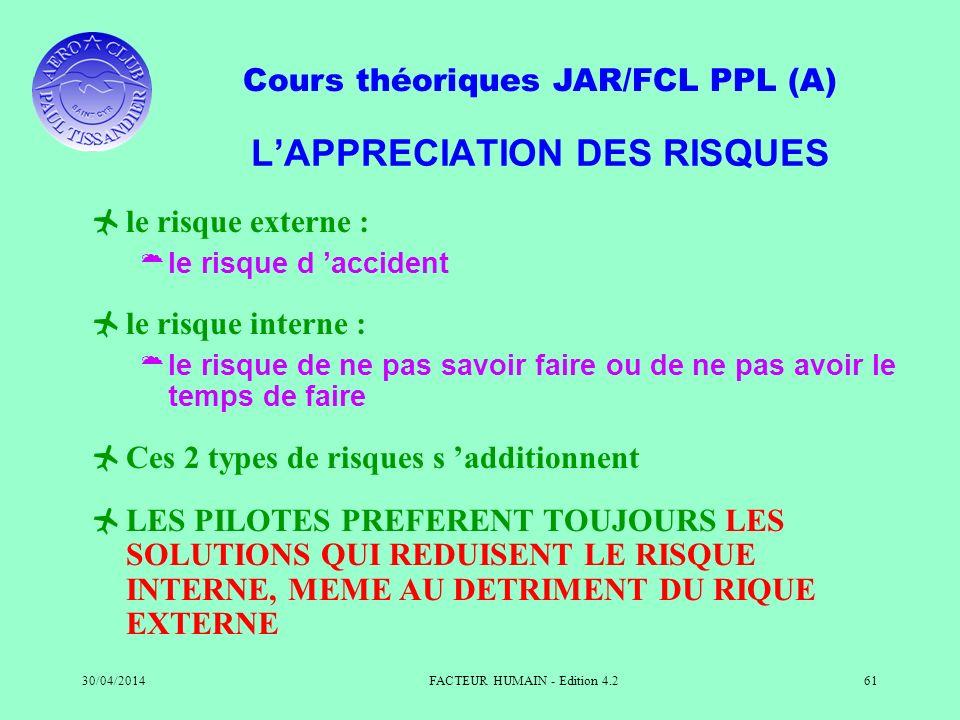 Cours théoriques JAR/FCL PPL (A) 30/04/2014FACTEUR HUMAIN - Edition 4.261 LAPPRECIATION DES RISQUES le risque externe : le risque d accident le risque
